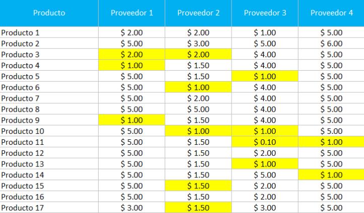 comprar_precios